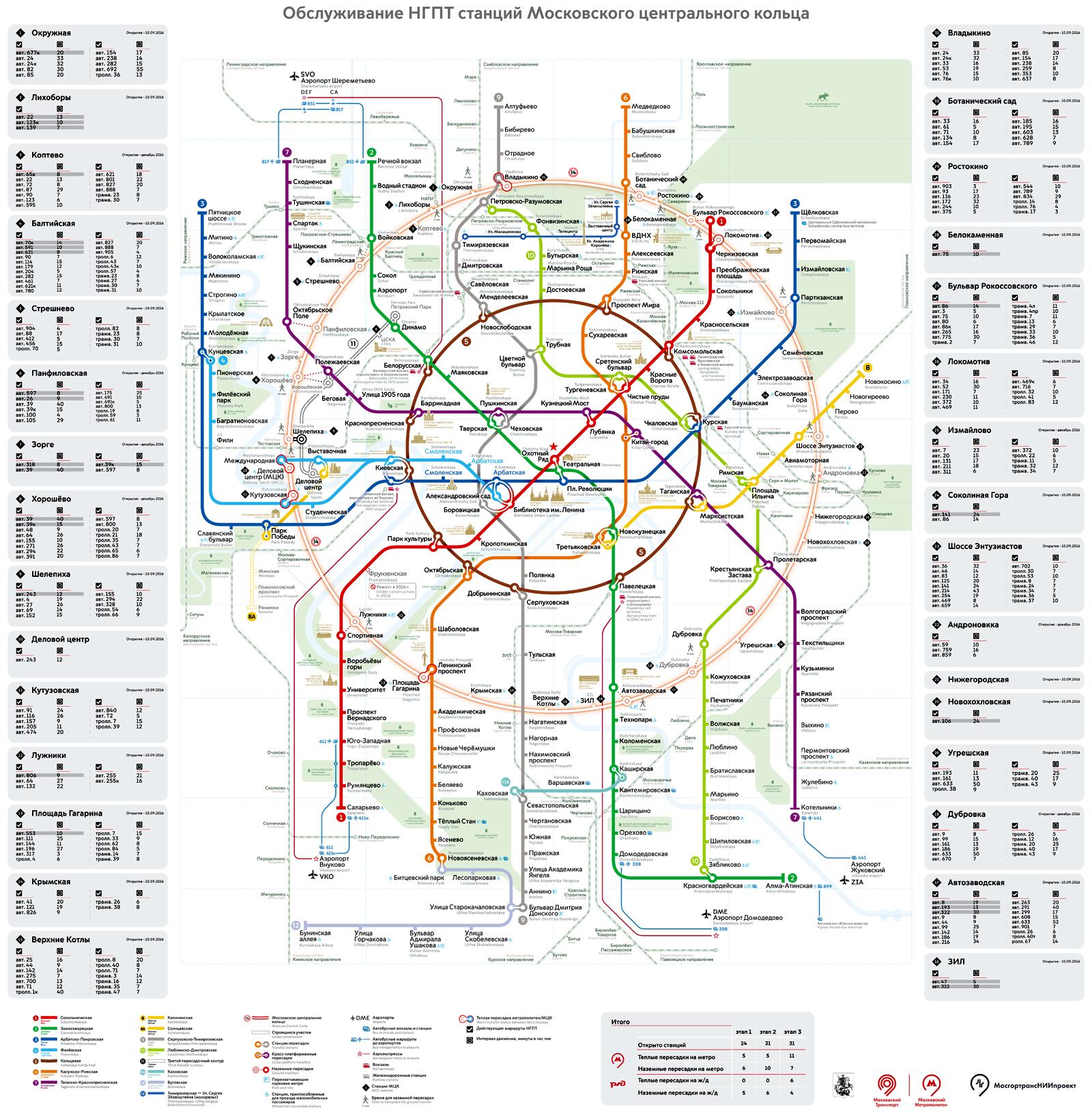 Схема мцк московское центральное фото 328